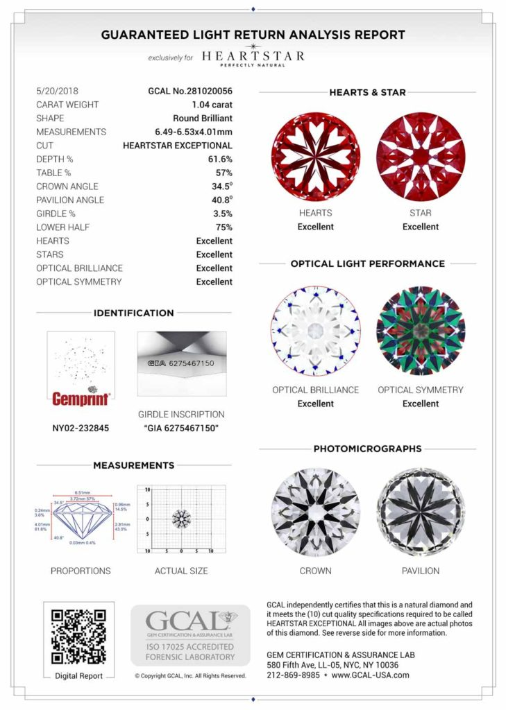 Truly Exceptional Standards Heartstar Diamonds